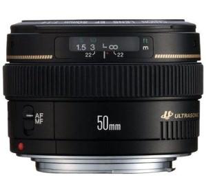 50mm lense article image