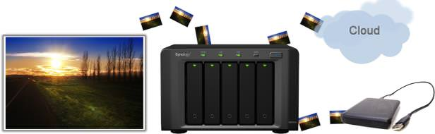 synology article image