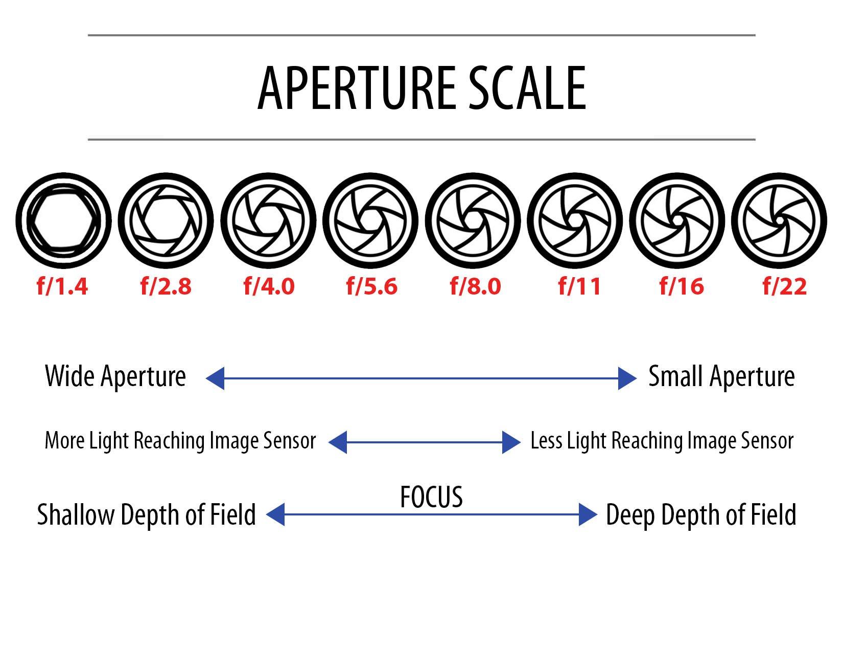 aperturescale2 fdhsjgkh image