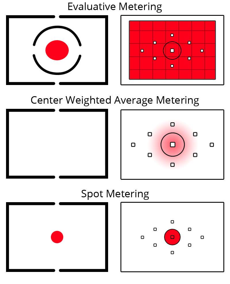 metering2we5rt45t image