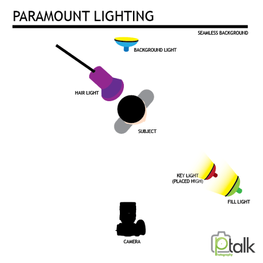 Paramount Lighting image