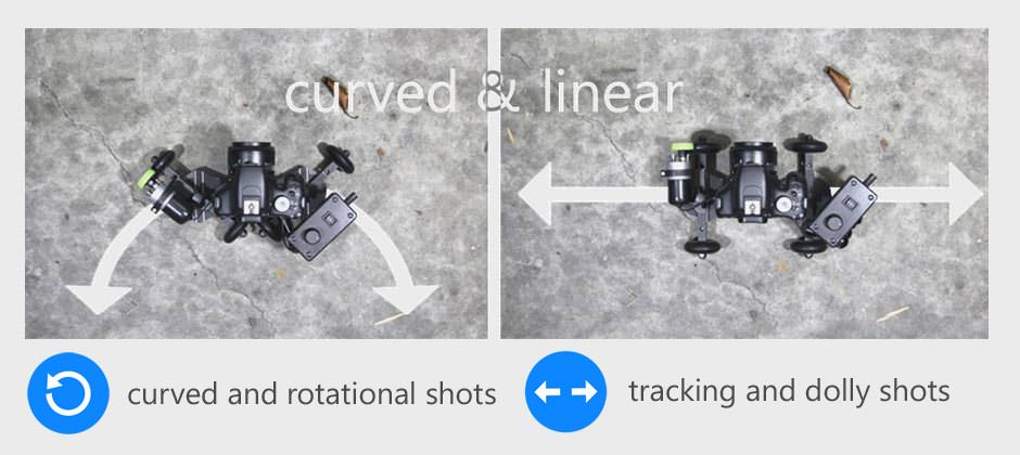 curved and rotational and tracking shots image