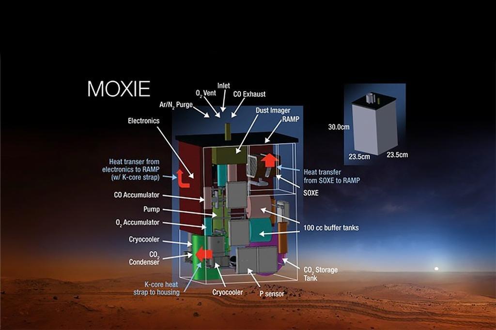Mars 2020 NASA MOXIE Carbon Oxygen br min image