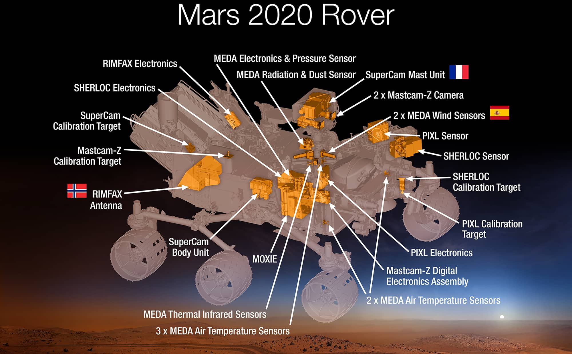 Mars Mars2020Rover ScienceInstruments PIA19672 full2 min 1 image