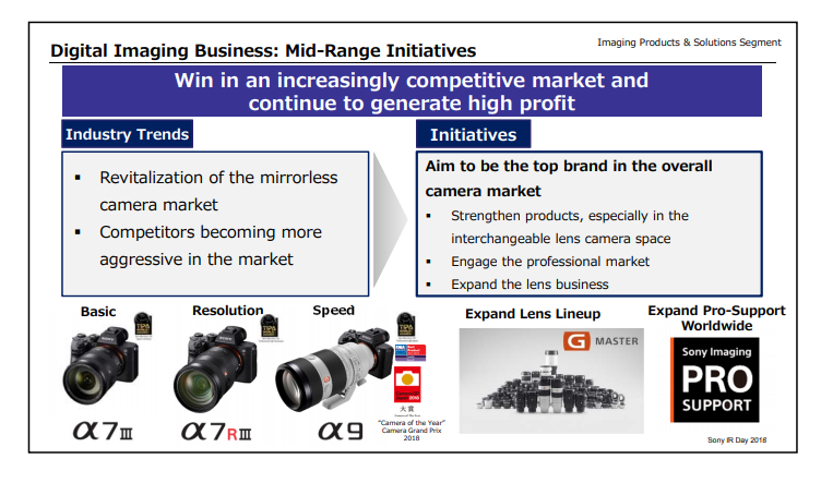 sony becoming op camera brand image