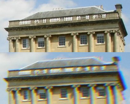 Chromatic aberration comparison image