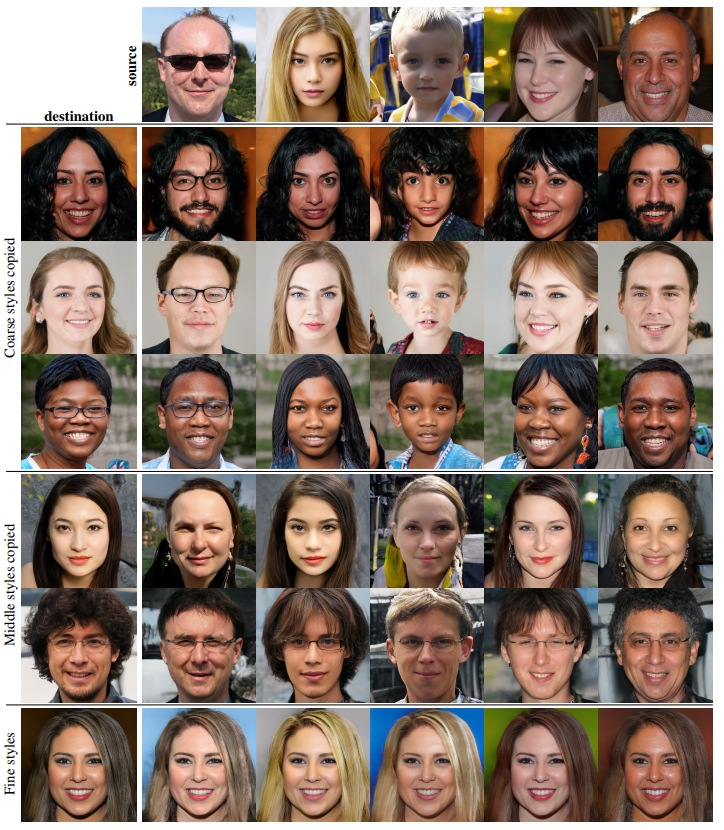 fake faces ai image