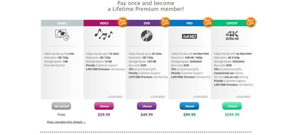 Kizoa Pricing image