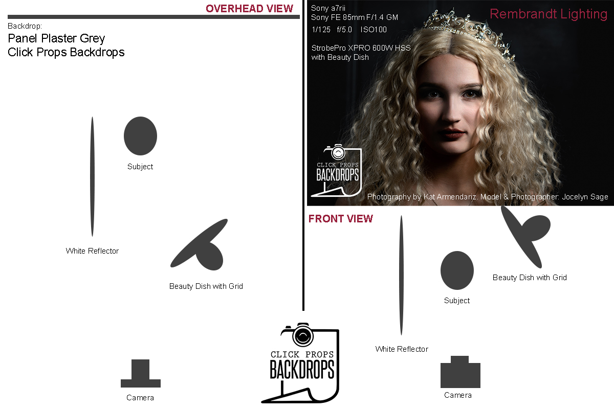 Rembrandt lighting diagram Jocelyn Thornton Kat Armendariz click props backdrops 4in image