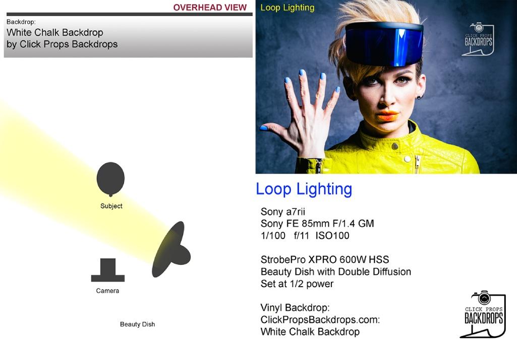 loop lighting diagram image