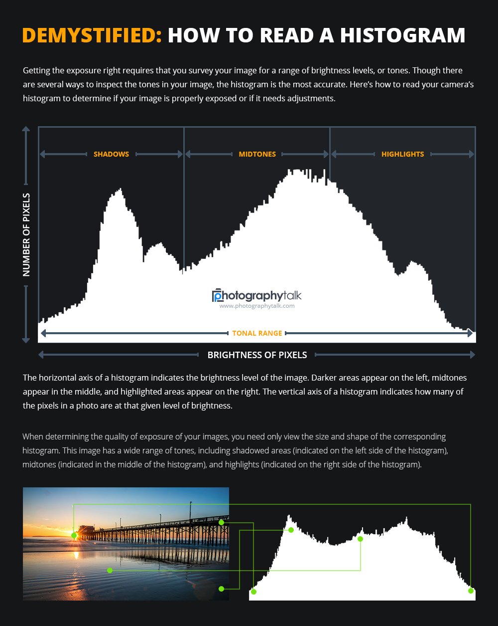 how to be a better photographer histogram image