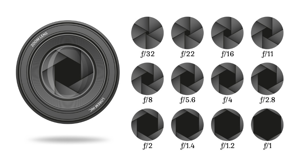 camera lens tutorial image