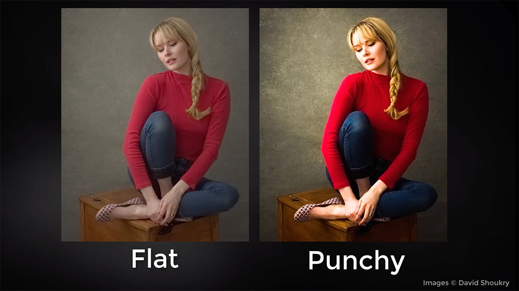 what is a flat photo image