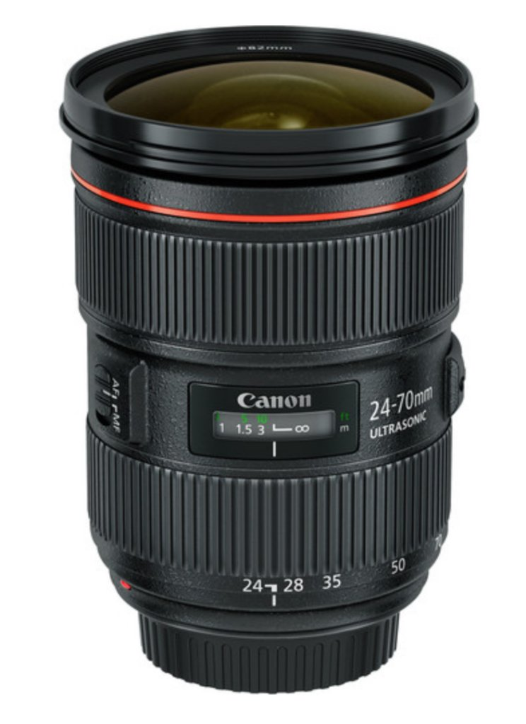 camera lenses for video image