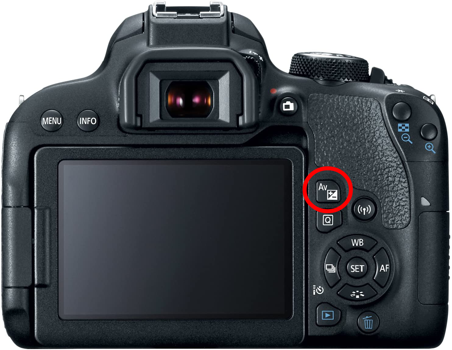 how to use exposure compensation canon image