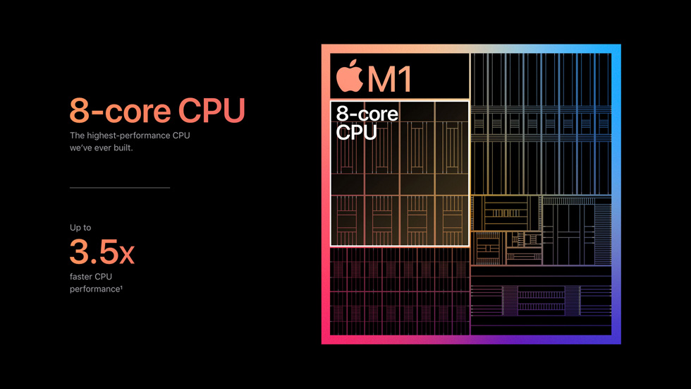 m1 chip performance image