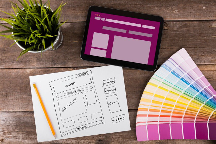 Photography Website Checklist 4 Must Haves image