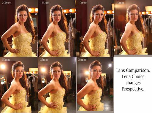 00-Square Lens Prespective comparison-1 image