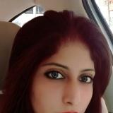 Arshiya-Naina